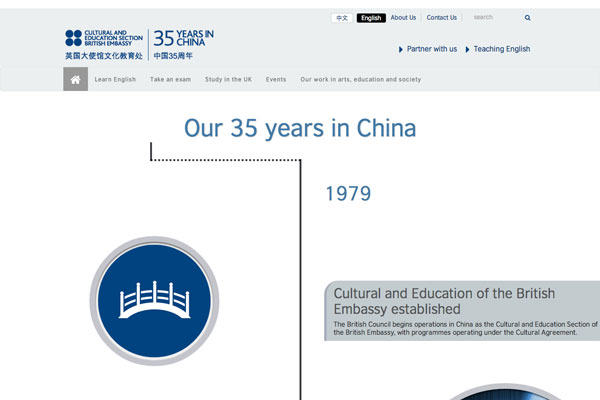 35years.britishcouncil.cn